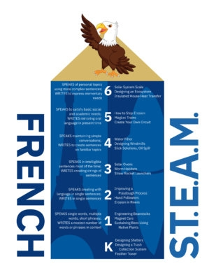 STEAM and French Immersion Infographic